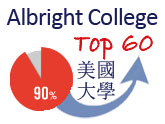 Litz USA Students who started at Albright College (PA) mostly transferred to Top 60 USA Universities.